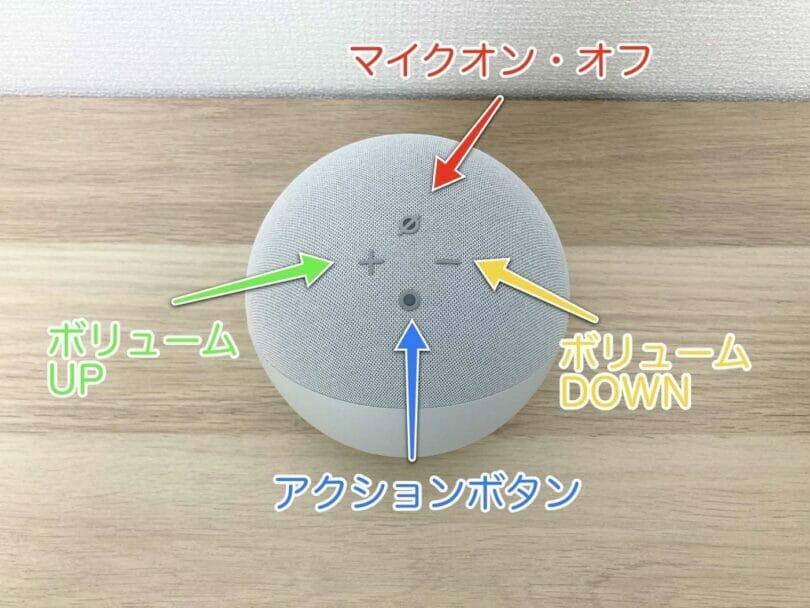 マイクオンオフ、ボリューム増減、アクションボタンが本体後頭部にあり。