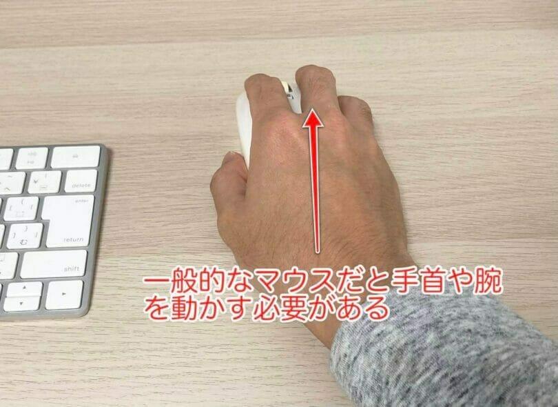 一般的なマウスだとカーソル移動のときに手首や腕が動く
