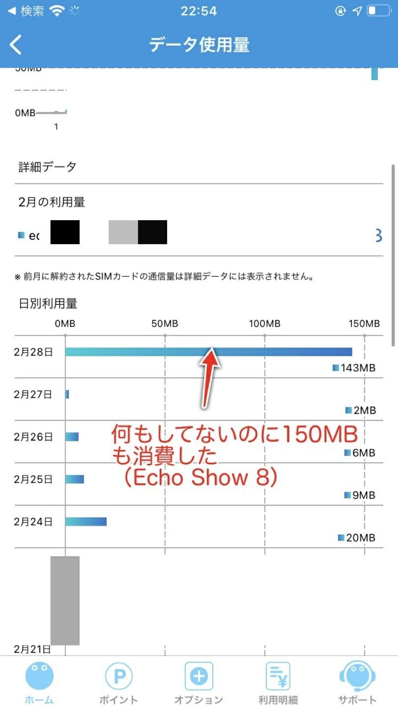 Echo Show 8の待機通信量調査