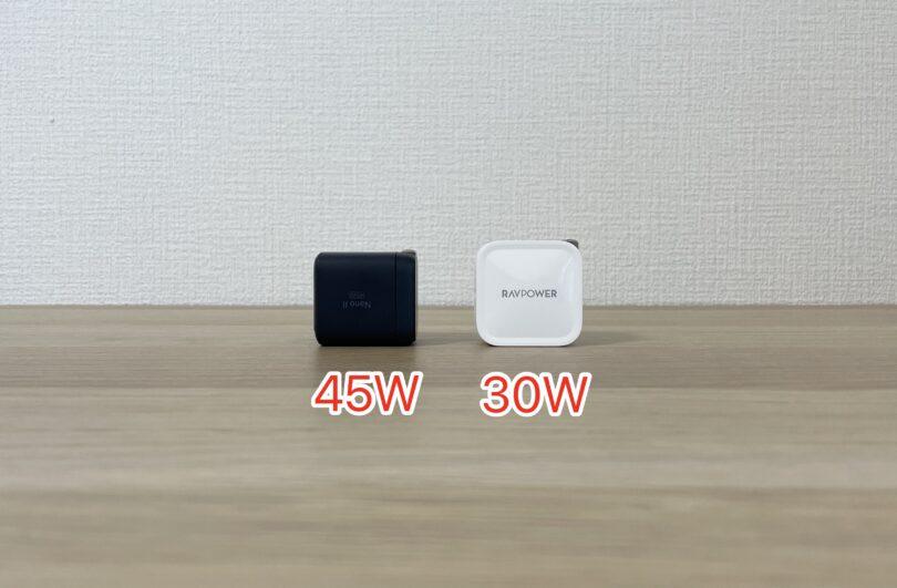 他社製品(RAVPower)との比較